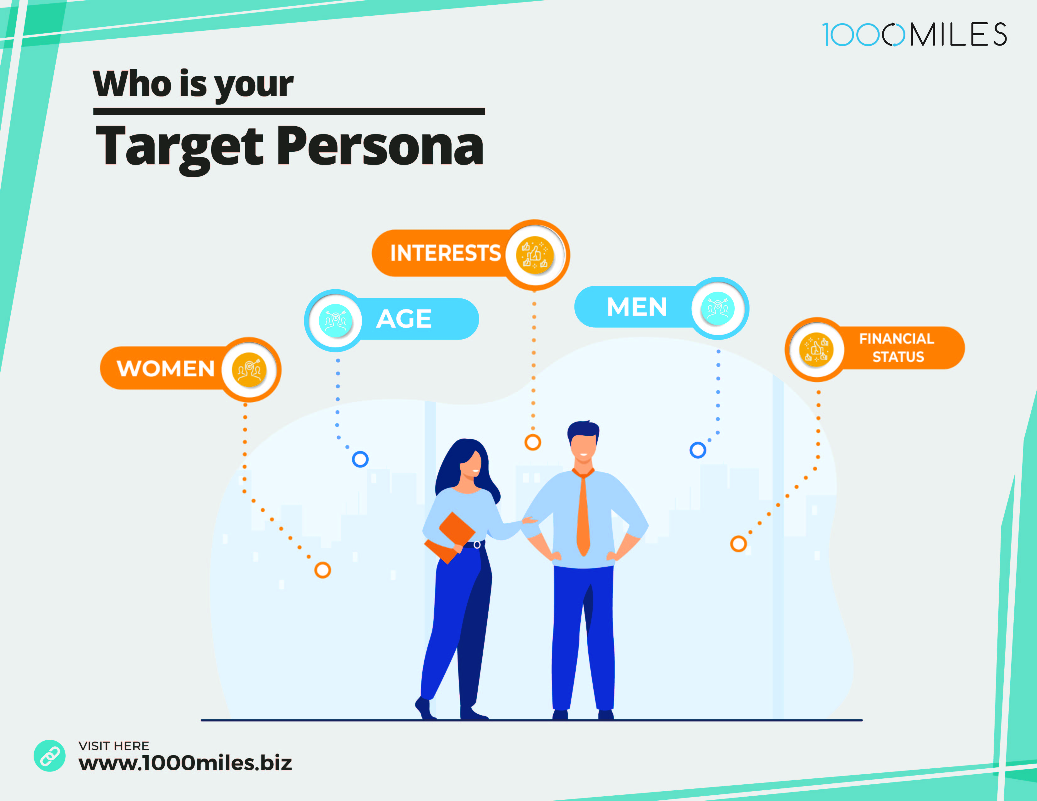 Who is your Target Persona